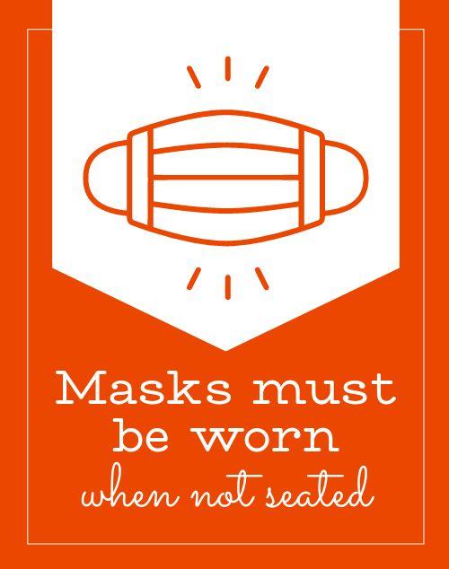 Masks Safety Poster