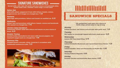 Sandwich Digital Menu Board