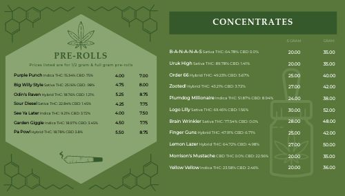 Cannabis Dispensary Digital Menu Board